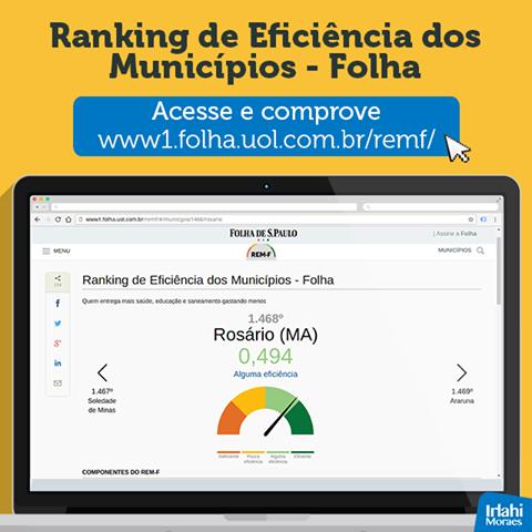 Ranking Rosario