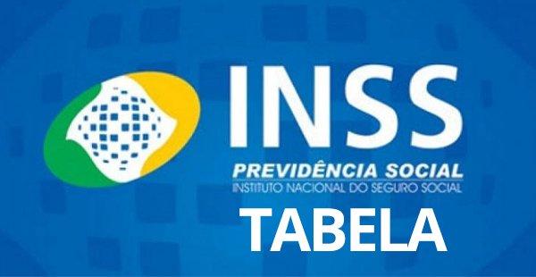Governo corrige contribuição ao INSS; veja quanto você vai pagar